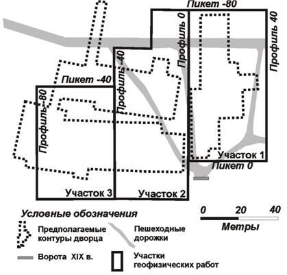 Рис. 1. Схема участка работ на территории музея - заповедника Коломенское.