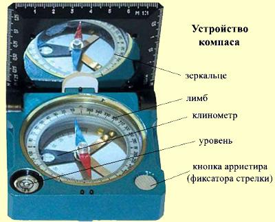 Горный (геологический) компас такой же жизненно необходимый инструмент