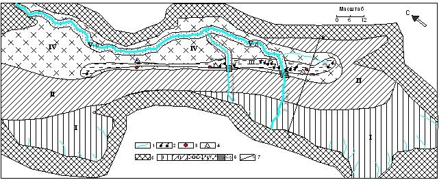 баланса подземных вод:
