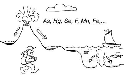 Диагностика вулканогенных продуктов в осадочных толщах