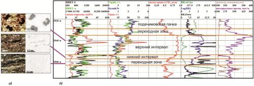 Литофизическая типизация и нефтеносность пород ...  геофизический